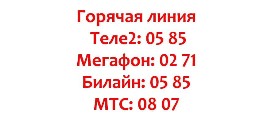 Контакты Такси Везет